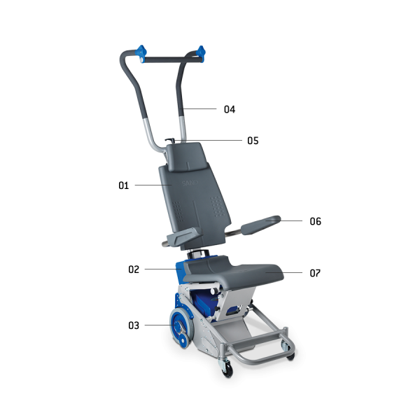Powered stairclimber LIFTKAR PT