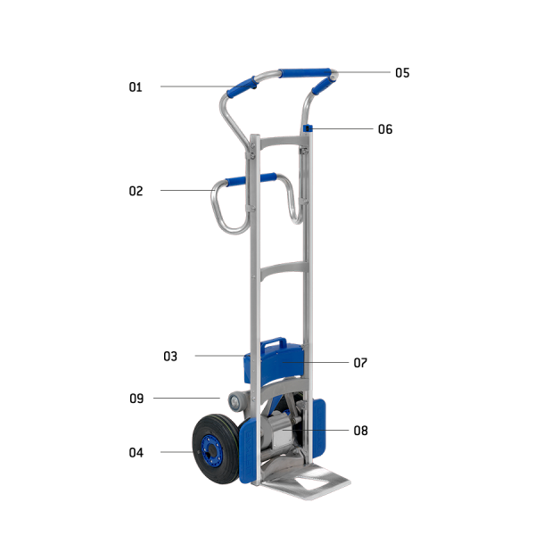 Powered stairclimber LIFTKAR SAL
